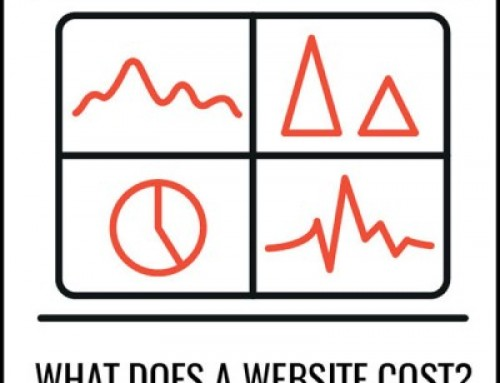 How Much Will My Website Cost?